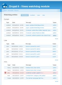 Views Watchdog module