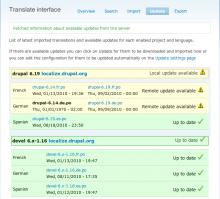 Localization update - Translation updates page