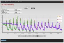sensor-hub.png