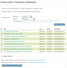 Translation Dashboard