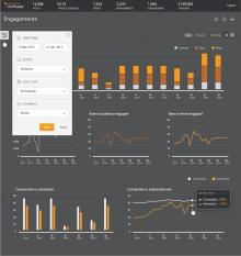 LiveEngage Reporting Engagements
