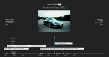 Example of TimelineJS.
