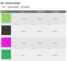 Example of the relationship management screen.