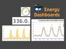 BACnet Energy Dashboard with Drupal
