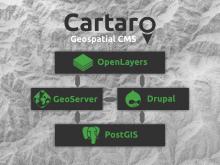 Cartaro - Geospatial CMS: OpenLayers, Geoserver, Drupal, PostGIS