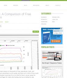 CTA content menu screenshot