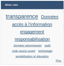 TagCloud with multilingual support French