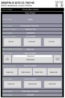 Drupal8 W3CSS Theme - Color Guidance