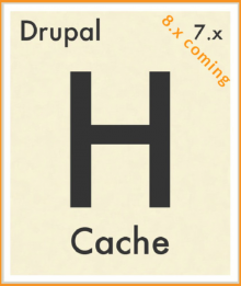 """Heisencache """"H"""" logo, imitating a cell in a Mendeleiev table of elements."""