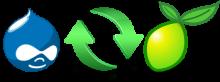 Logo LimeSurvey Sync