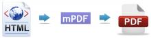 PDF using MPDF