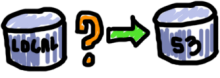 s3fs file proxy project logo