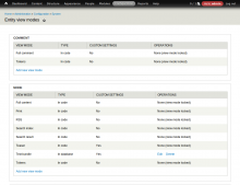 Screenshot of the view mode listing admin page