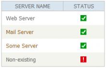 Sample Server Monitor result block