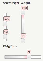 Two vertical range sliders and one horizontal normal slider