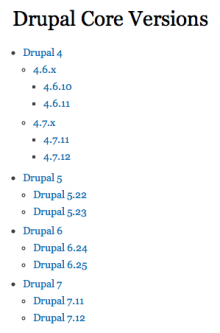 Heirarchical listing of Drupal Core versions created with Views Tree and Views
