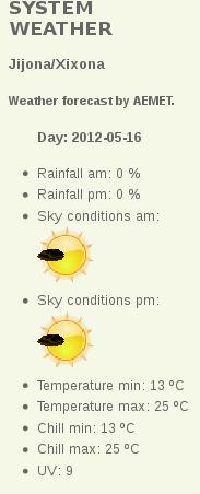 Screenshot of Weather_es module