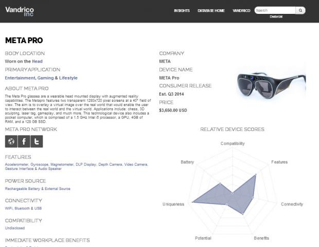 Vandrico's wearable tech database device page - top