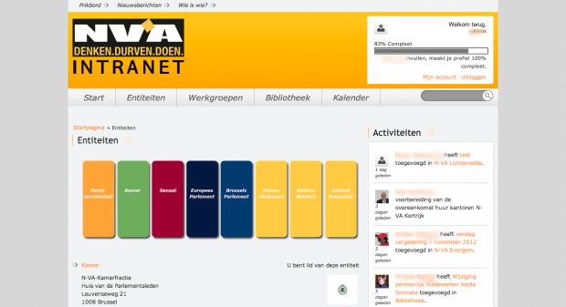 Entiteiten - NV-A intranet
