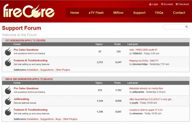 Customized Forum