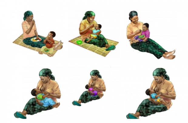 A grid of illustrations showing a woman feeding her child. The images are similar in appearance, but would not all fall into the same behavior category.