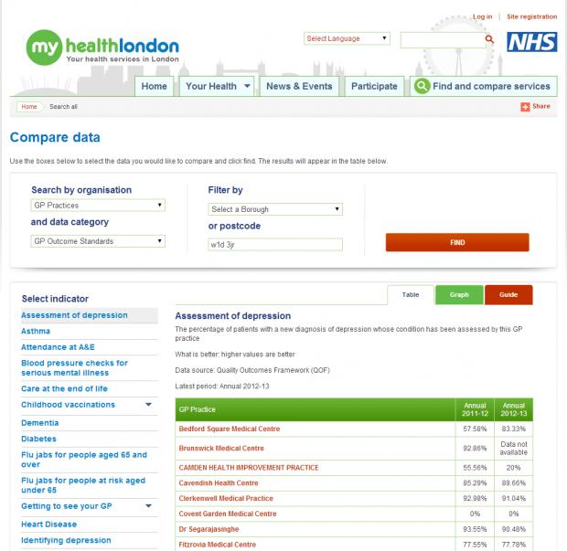 mhl Compare data result