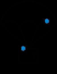 The Update Framework